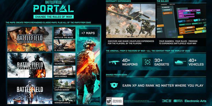 В Сети раньше времени появилась информация о режиме из Battlefield 2042 с контентом из прошлых частей