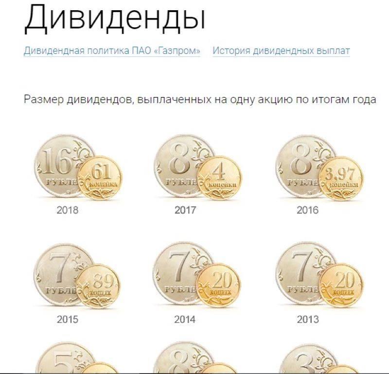 «Газпром» пожинает плоды победы