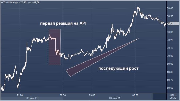 Цены на нефть обновили 2-летний максимум после ...