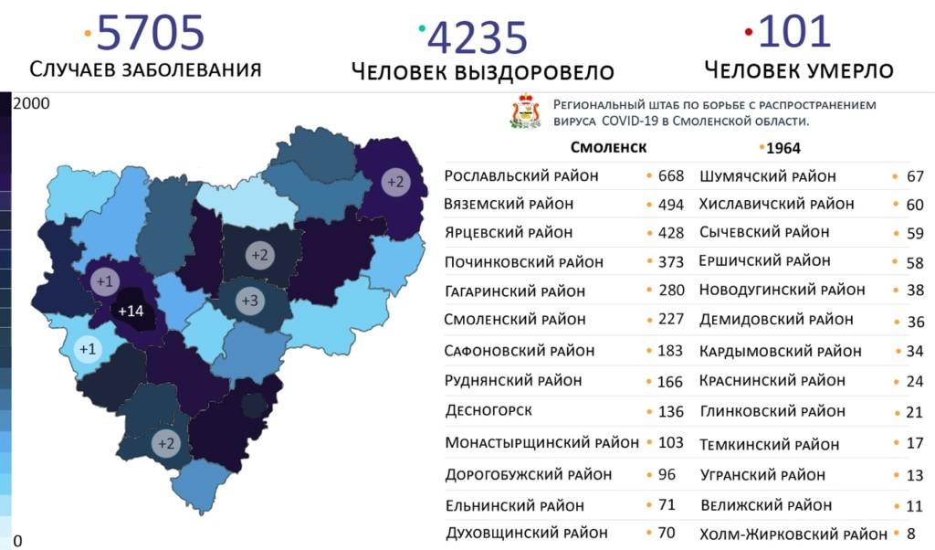 Где выявлены новые случаи коронавируса в Смоленской области